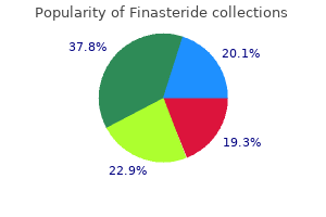 order finasteride 1 mg overnight delivery
