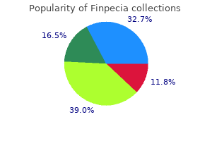 buy finpecia 1mg with amex