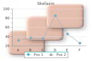generic skelaxin 400mg fast delivery