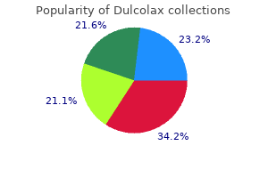 buy dulcolax in united states online