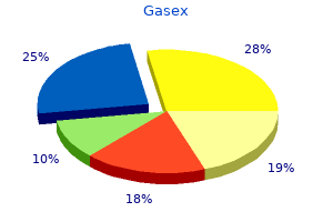 purchase discount gasex on-line