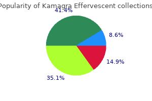 order kamagra effervescent cheap online