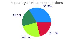 discount generic midamor canada