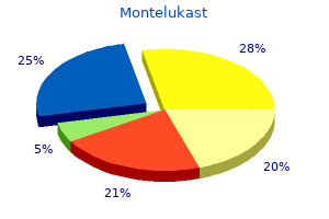 buy montelukast 4 mg fast delivery