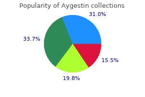 purchase aygestin in india