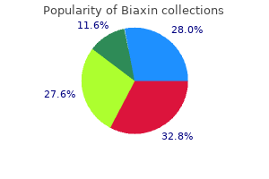 cheap 250mg biaxin fast delivery