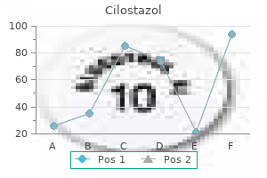 purchase 100 mg cilostazol free shipping