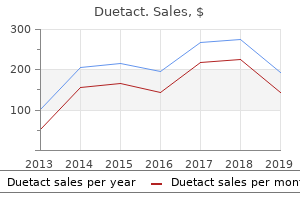 discount duetact 16 mg fast delivery