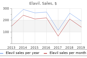 purchase elavil 25mg overnight delivery