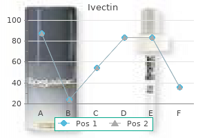 best order for ivectin