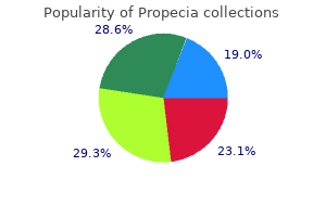 purchase propecia in india