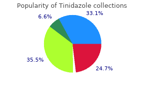 discount tinidazole online master card