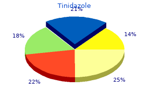 buy 300 mg tinidazole fast delivery
