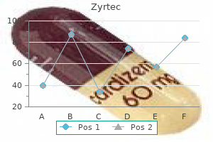 cheap zyrtec 10 mg with amex