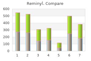 buy generic reminyl 8mg on line