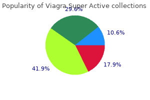 discount 50mg viagra super active with amex