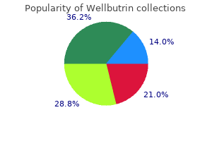 wellbutrin 300 mg without a prescription